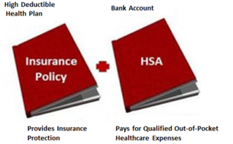 High-Deductible-Health-Plan-paired-with-a-Health-Savings-Account